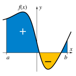 Integral_example